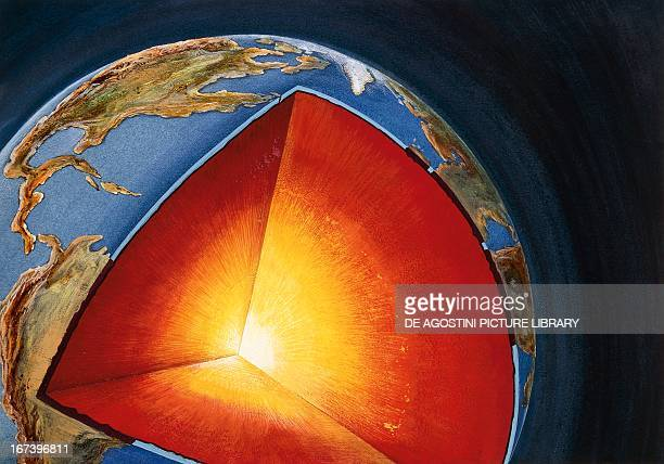 Accumulation of heat in the Earth's interior Drawing