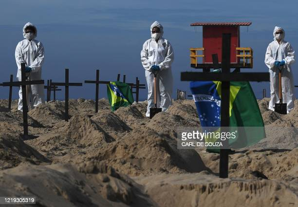 Activists from the Brazilian NGO Rio de Paz , stand next to 100 mock graves on Copacabana beach symbolizing deaths from the COVID-19 coronavirus in...