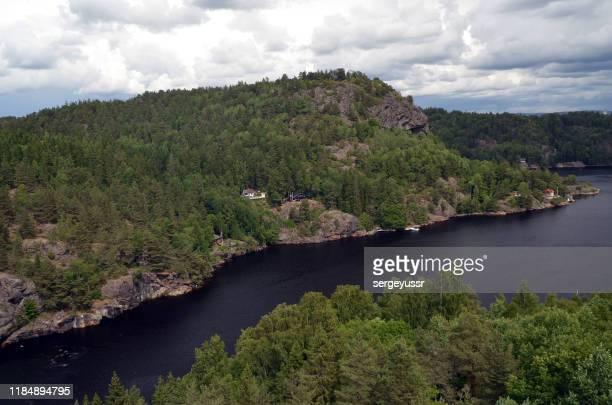 norway sweden border