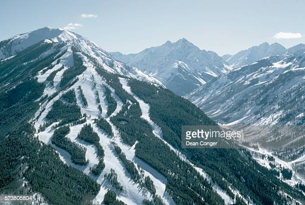 Aerial View of Aspen Highlands