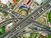 Aerial view of Mexico City highways