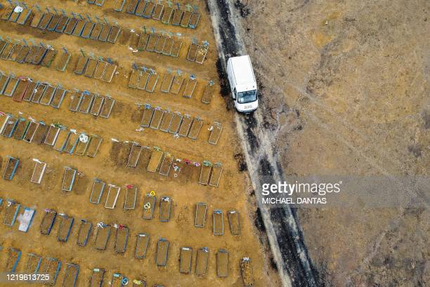 Aerial view showing a new area cleared to accomodate new graves to cope with demand during the COVID19 coronavirus pandemic in the Nossa Senhora...