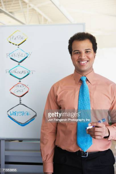 African American businessman in front of white board with chart