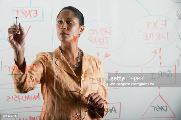 African businesswoman writing on flow chart