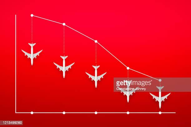 airline industry recession concept - bailout stock pictures, royalty-free photos & images