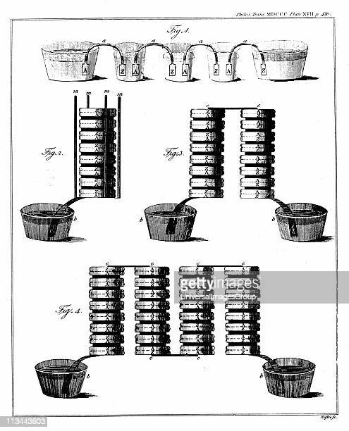 Alessandro Volta Italian physicist His wet battery from his paper published in Philosophical Transactions of the Royal Society London 1800