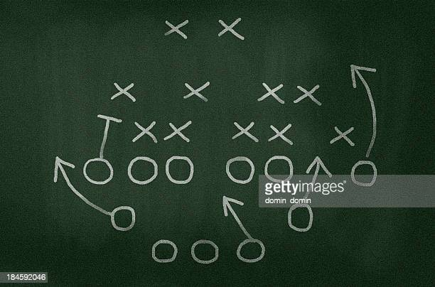 American football strategy diagram on chalkboard, vignette added