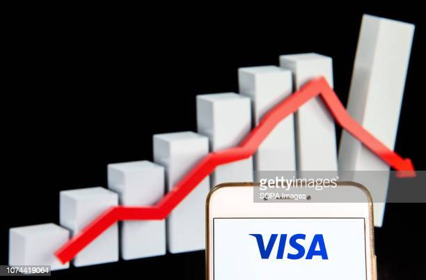 American multinational financial services corporation and payment system Visa Inc logo is seen on an Android mobile device with a decline loses graph...