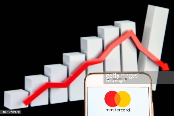 American multinational financial services corporation and payment system Mastercard logo is seen on an Android mobile device with a graph showing...