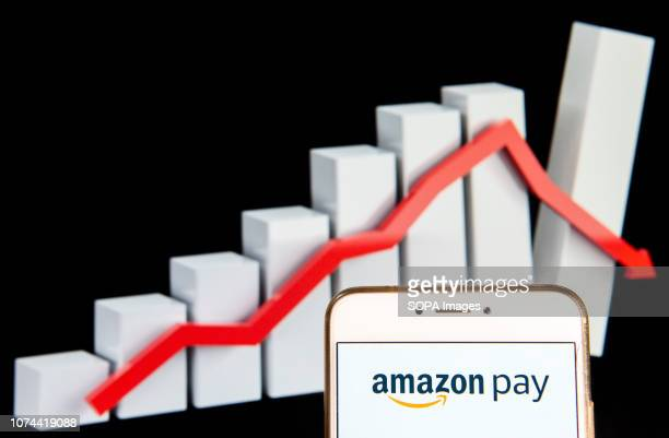 American online payment platform owned by Amazon Amazon Pay logo is seen on an Android mobile device with a decline loses graph in the background