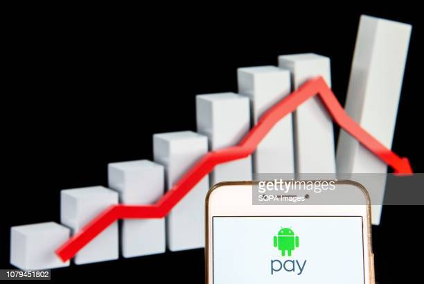 American online payment platform owned by Google Android Pay logo is seen on an Android mobile device with a graph showing sharp losses in the...