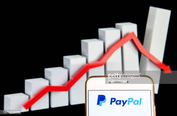 American online payment platform Paypal logo is seen on an Android mobile device with a decline loses graph in the background