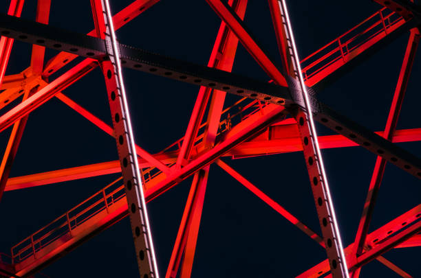 An Abstract View of a Bridge
