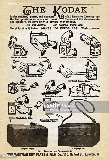 An advertisement for the first Kodak camera which illustrates the process by loading the camera with the sensitive material to the shot and...