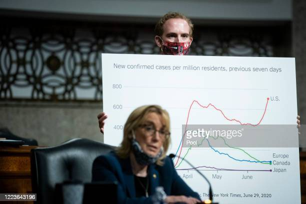 An aide holds a chart as Sen. Maggie Hassan speaks during a Senate Health, Education, Labor and Pensions Committee hearing on June 30, 2020 in...