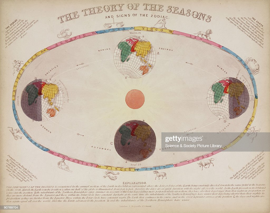 The theory of the seasons and the signs of the zodiac c 1851 an astronomical diagram drawn and engraved by john emslie showing the phases of the earth ccuart Images