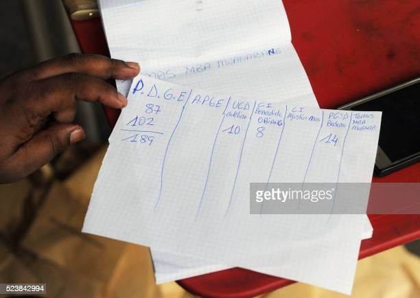 An election official shows results during the vote count at a polling station on April 24 2016 in Malabo during the presidential election Africa's...