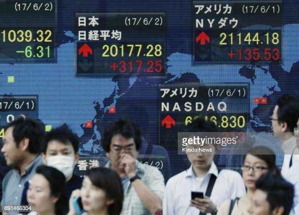 An electric board in Tokyo shows the key Nikkei stock index closing above the 20000 threshold for the first time since December 2015 on June 2...