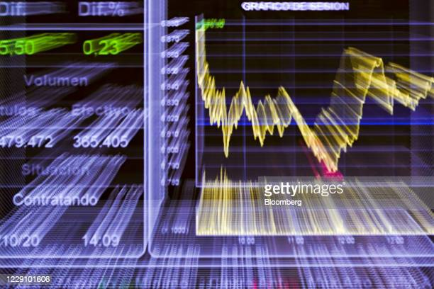 An electronic board displays stock price information at the Madrid stock exchange, also known as Bolsas y Mercados Espanoles SA, in Madrid, Spain, on...