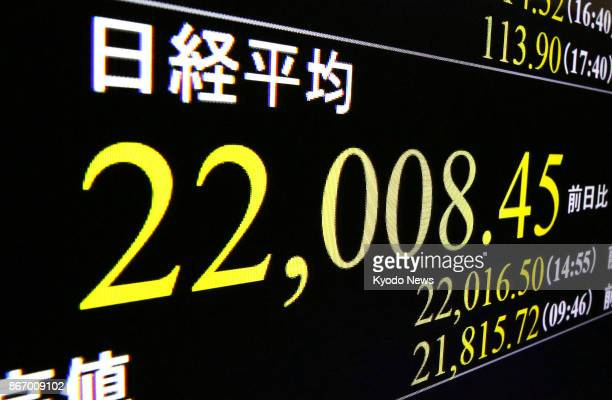 An electronic board in Tokyo shows the Nikkei Stock Average closing at 2200845 on Oct 27 finishing above the 22000 line for the first time in over 20...
