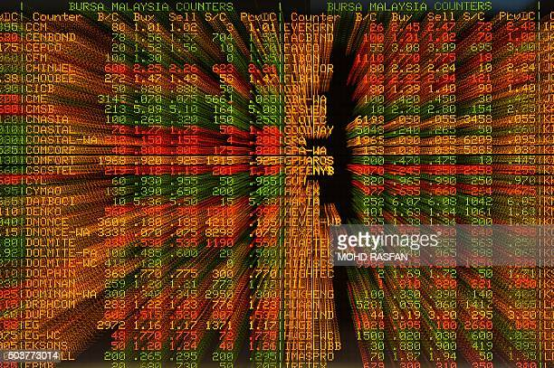 TOPSHOT An electronic board showing stock movements is seen at a private trading firm in Kuala Lumpur on January 7 2016 Chinese markets were...