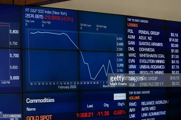 An electronic display of stocks is seen at the Australian Stock Exchange on March 10 2020 in Sydney AustraliaThe Australian sharemarket suffered one...