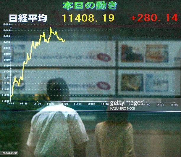An electronic indicator shows a share prices chart in downtown Tokyo 07 June 2004 The Tokyo Stock Exchange's benchmark Nikkei225 index gained 28014...