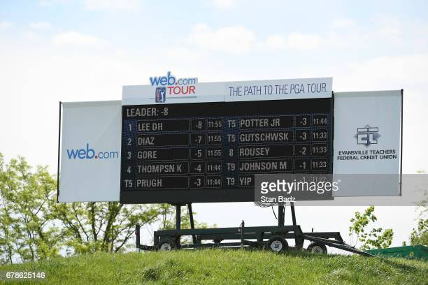 An electronic leaderboard dispalys scores during the final round of the Webcom Tour United Leasing Finance Championship at Victoria National Golf...
