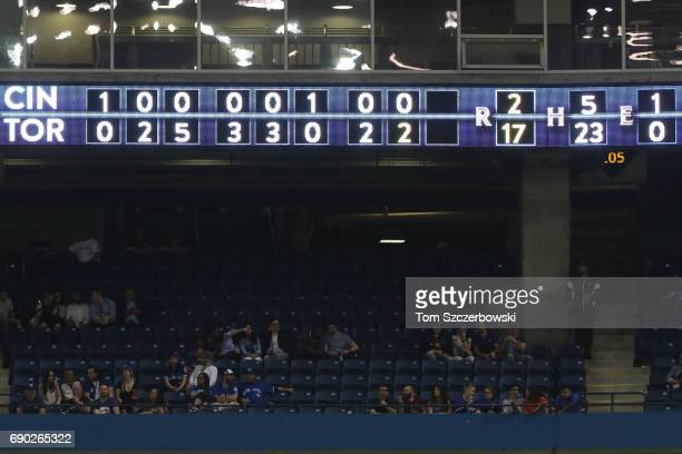 An electronic scoreboard displays the line score from the eventual final score of the Toronto Blue Jays MLB game against the Cincinnati Reds at...