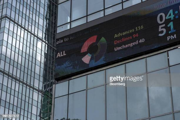 An electronic ticker is displayed outside the Philippine Stock Exchange in Bonifacio Global City Metro Manila the Philippines on Monday July 2 2018...