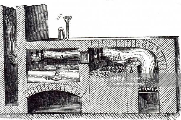 An engraving depicting an English rotating furnace for the manufacture of sodium carbonate by the Leblanc process named after its inventor Nicolas...