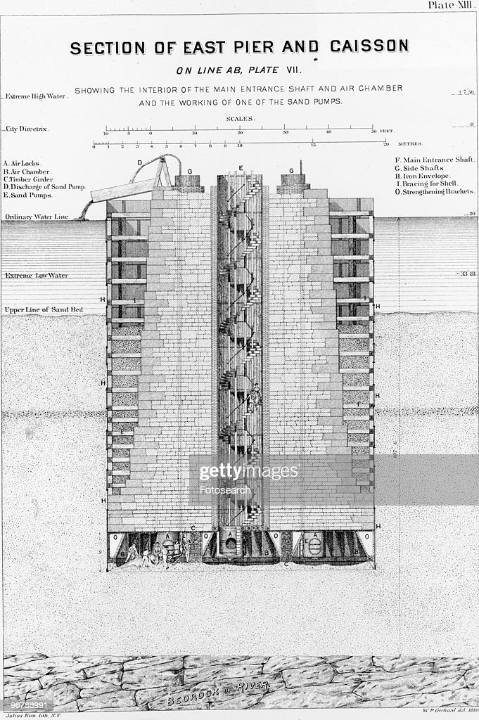 Blueprint of brooklyn bridge pictures getty images an engraving of a blueprint for construction of brooklyn bridge with text section of east malvernweather Images