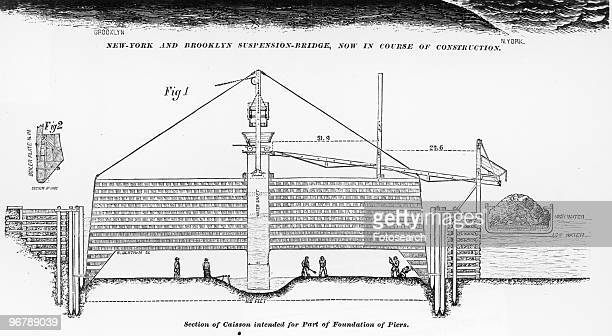 Brooklyn bridge construction stock photos and pictures getty images an engraving of a blueprint for construction of brooklyn bridge with text section of caisson malvernweather Choice Image