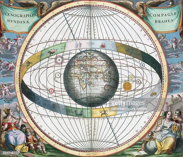An illustration from the celestial atlas Harmonia Macrocosmica by Andreas Cellarius 16601661