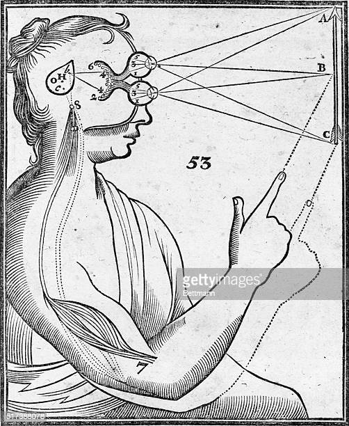 An illustration showing a theory of vision published in Treatise on Man by Rene Descartes
