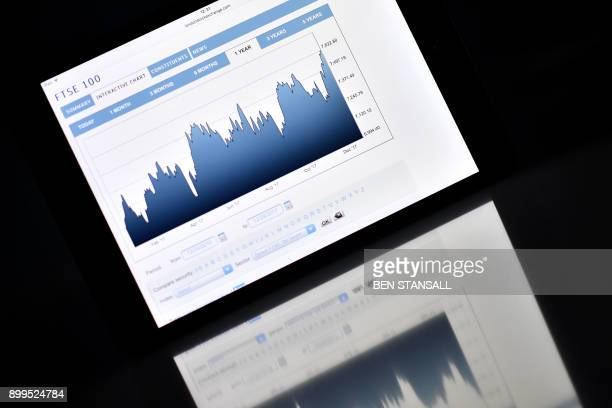 An image of the London Stock Exchange FTSE 100 chart is pictured at the close of trading in Kent on December 29 2017 London's FTSE 100 ended 2017 on...