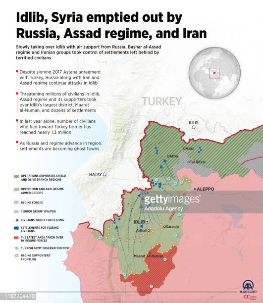 An infographic titled Idlib Syria emptied out by Russia Assad regime and Iranâ crated on January 31 2020 in Ankara Turkey Slowly taking over Idlib...