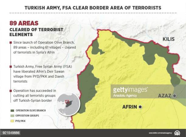 An infographic with the title 'Turkish army FSA clear border area of terrorists' created on February 20 2018 in Ankara Turkey Since launch of...