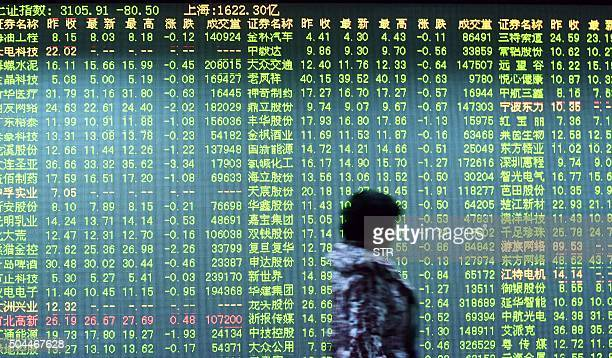 TOPSHOT An investor walks past a screen showing stock market movements at a securities firm in Hangzhou in eastern China's Zhejiang province on...