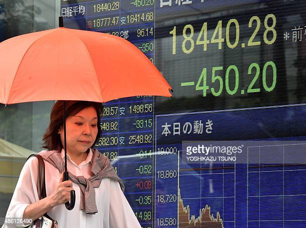 An umbrellatoting pedestrian walks past a share prices board in Tokyo on September 1 2015 Japan's share prices fell 45020 points at the morning...