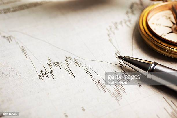 analysis the stock trends