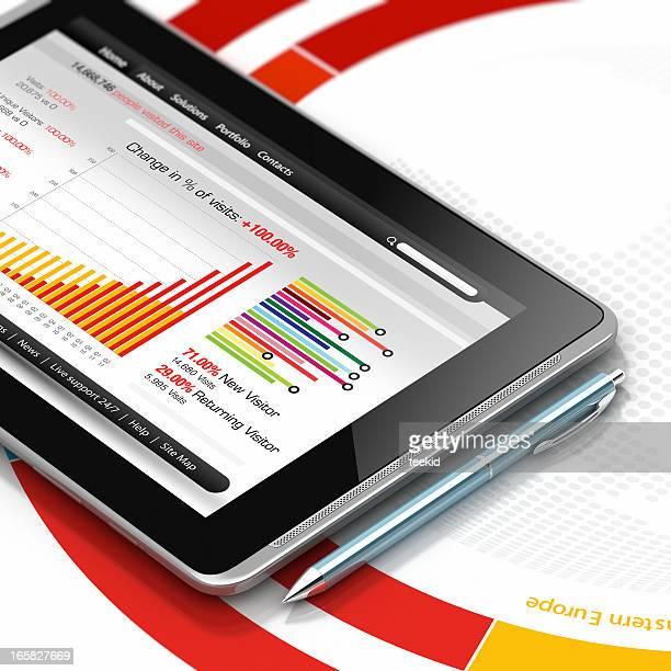 Esprit d'analyse graphiques sur une tablette
