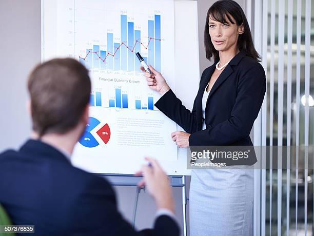 企業のトレンドの分析