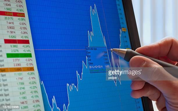 Analysieren finanzielle Diagramm XXXL Markt