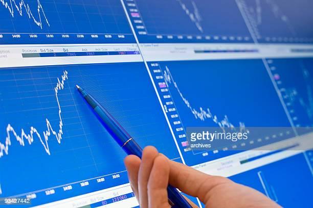 Analysieren stock-charts