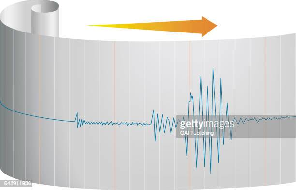 Analyzing the seismogram When an earthquake occurs the groundÍs oscillations are represented on the seismogram by characteristic waves corresponding...