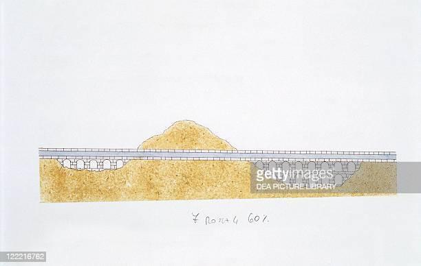 Ancient Rome Aqueduct Color illustration