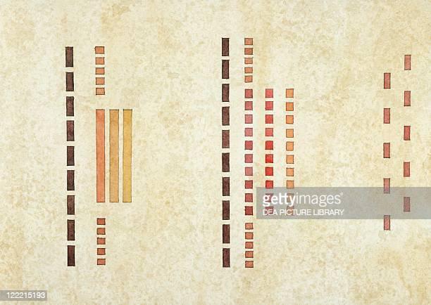 Ancient Rome Diagram of Roman legion battle lines Color illustration