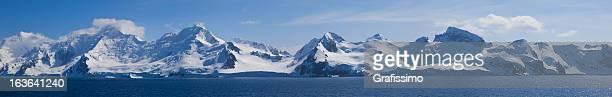 Antarctica Half Moon Island Panorama