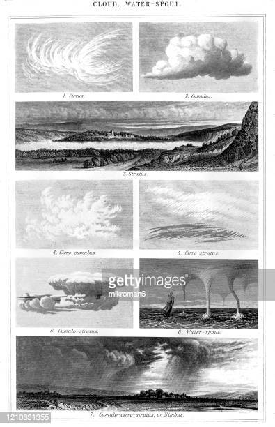 antique illustration of cloud, water-spout - popular encyclopedia published 1894. copyright has expired on this artwork - archival stock pictures, royalty-free photos & images